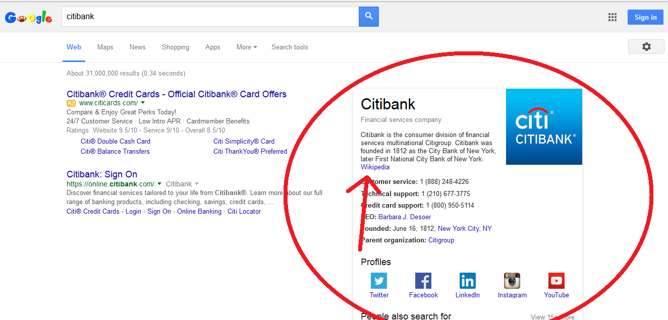 Citibank Google Knowledge Graph Wikipedia - Legalmorning