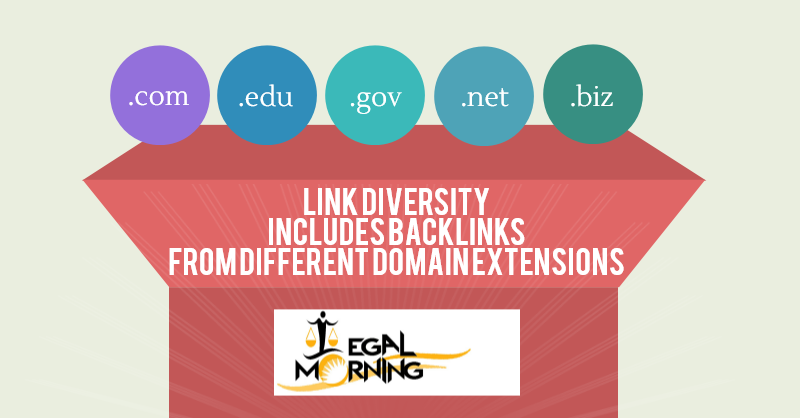 domain-extensions-for-diverse-link-profile